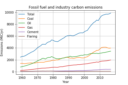 fossilcarbon.png