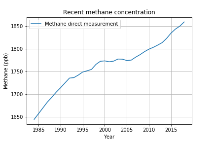 recentmethane.png